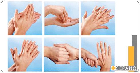 آموزش نحوه شستشوی صحیح دست برای عمل جراحی SCRUB